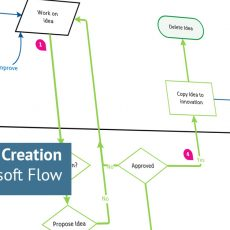 How to Create a Team by using Microsoft Flow