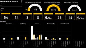Leadmanagement - Sales Prozess mit Microsoft 365 Reporting und Insights - Veroo Consulting für die ActivBilanz